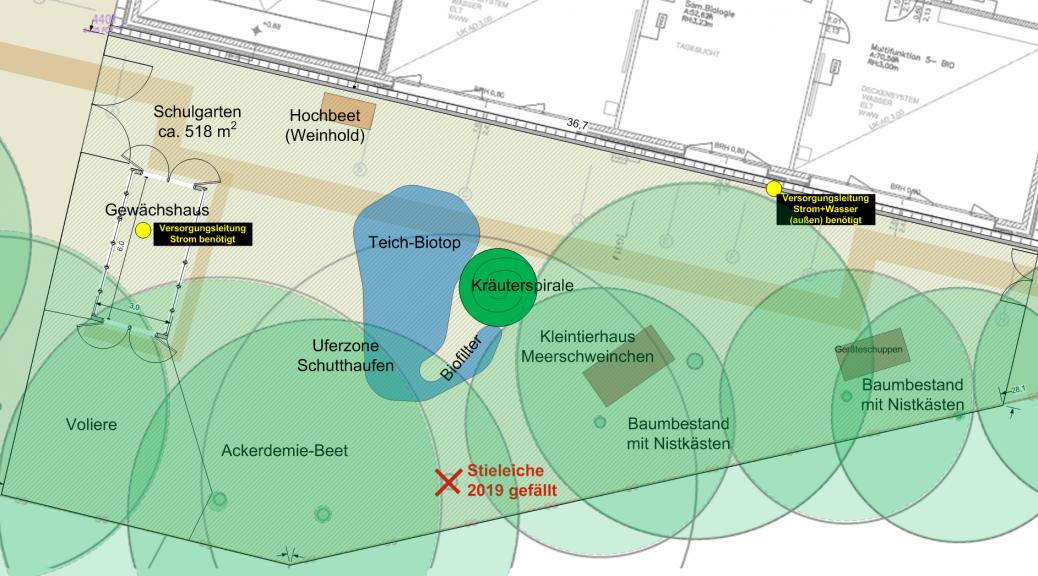 Schulgarten Übersicht (Lessing-Stadtteilschule: Biologie-Station)